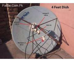 Ihsan dish network
